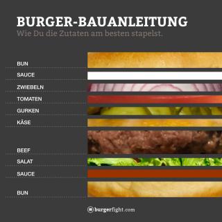 Burger-Bauanleitung: Wie Du die Zutaten am besten stapelst